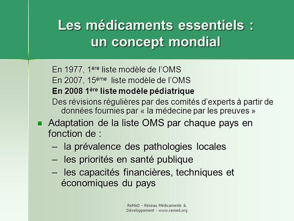 Les médicaments essentiels : un concept mondial