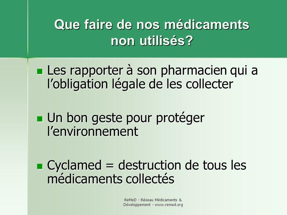 Que faire de nos médicaments non utilisés