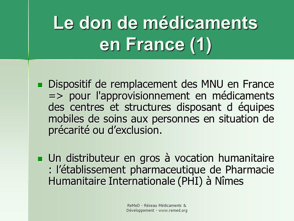Le don de médicaments en France (1)