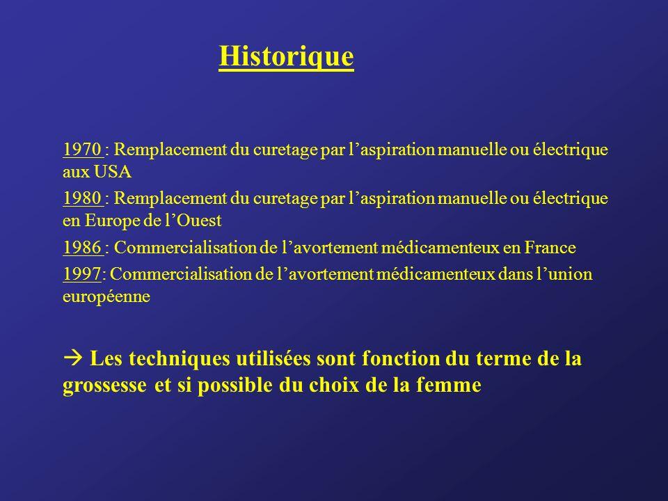 Historique 1970 : Remplacement du curetage par l'aspiration manuelle ou électrique aux USA.