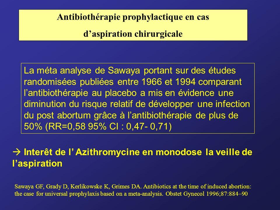 Antibiothérapie prophylactique en cas d'aspiration chirurgicale