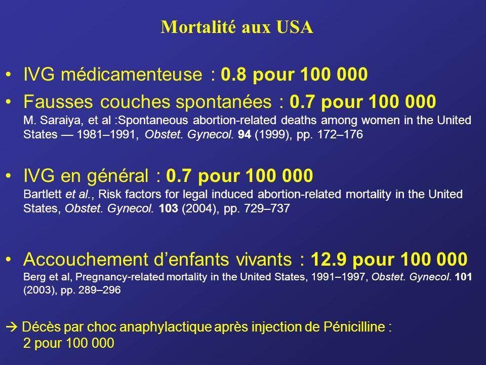 IVG médicamenteuse : 0.8 pour 100 000
