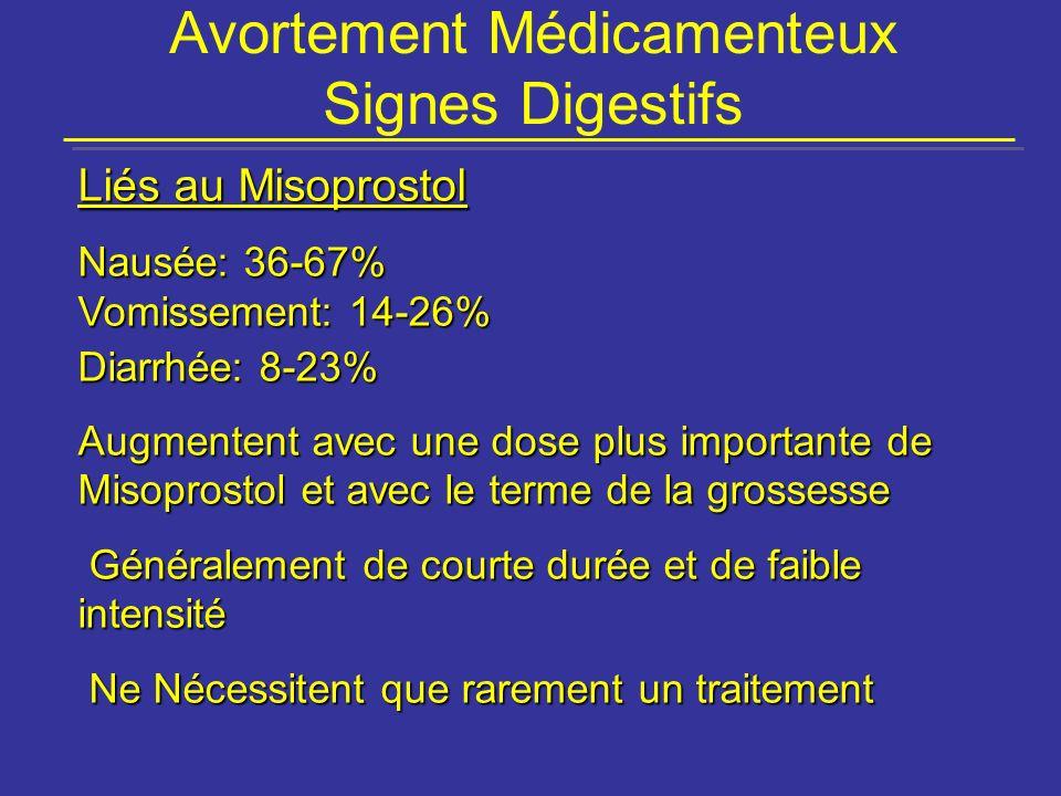 Avortement Médicamenteux Signes Digestifs