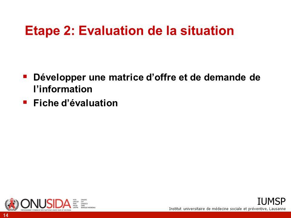 Etape 2: Evaluation de la situation