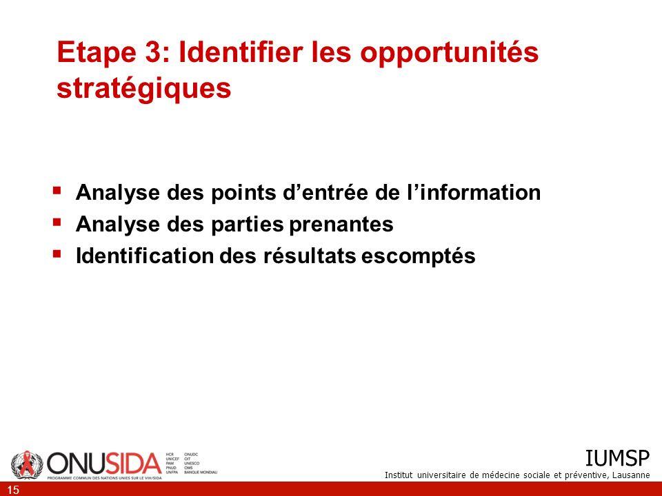 Etape 3: Identifier les opportunités stratégiques