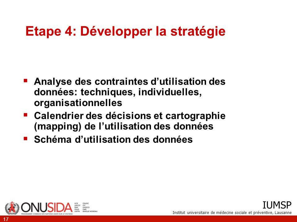 Etape 4: Développer la stratégie