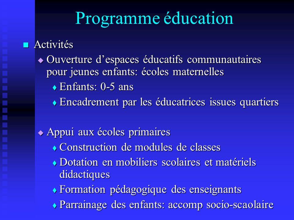 Programme éducation Activités