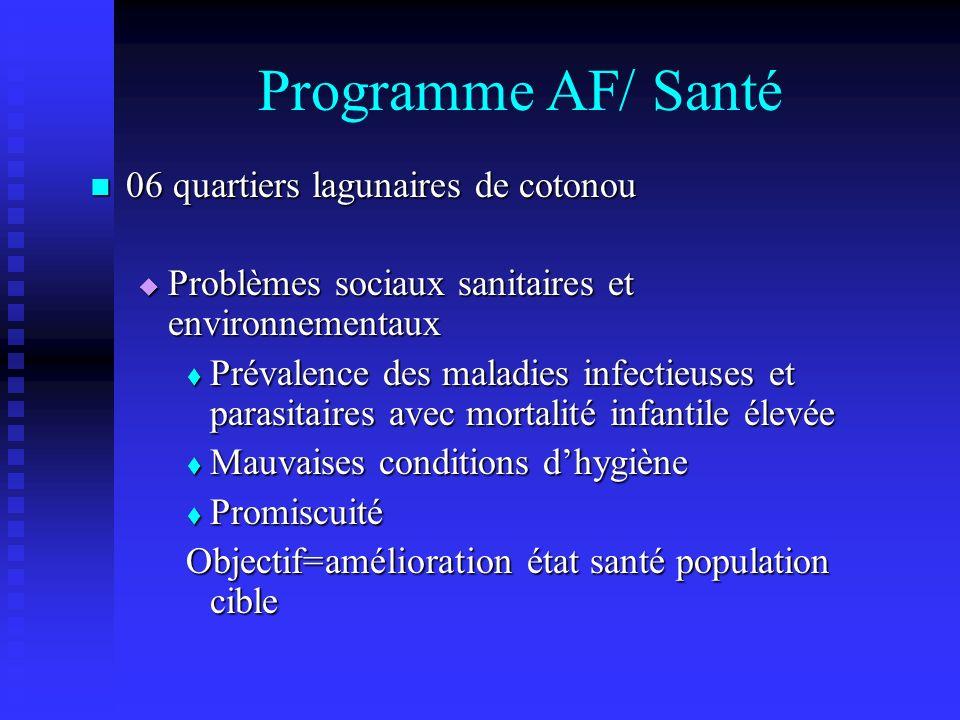 Programme AF/ Santé 06 quartiers lagunaires de cotonou