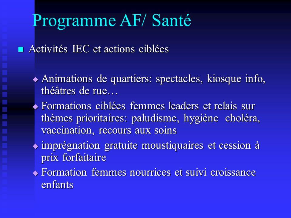 Programme AF/ Santé Activités IEC et actions ciblées