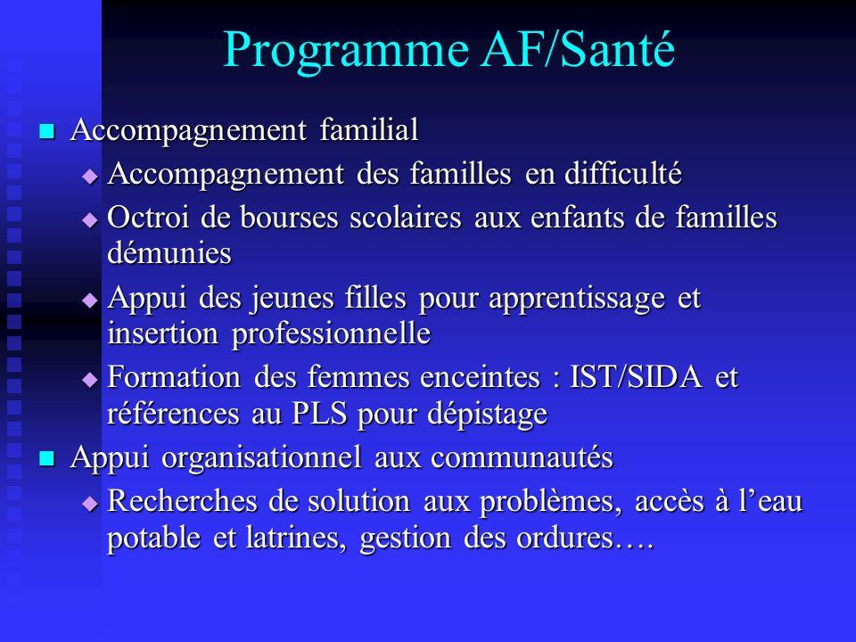Programme AF/Santé Accompagnement familial
