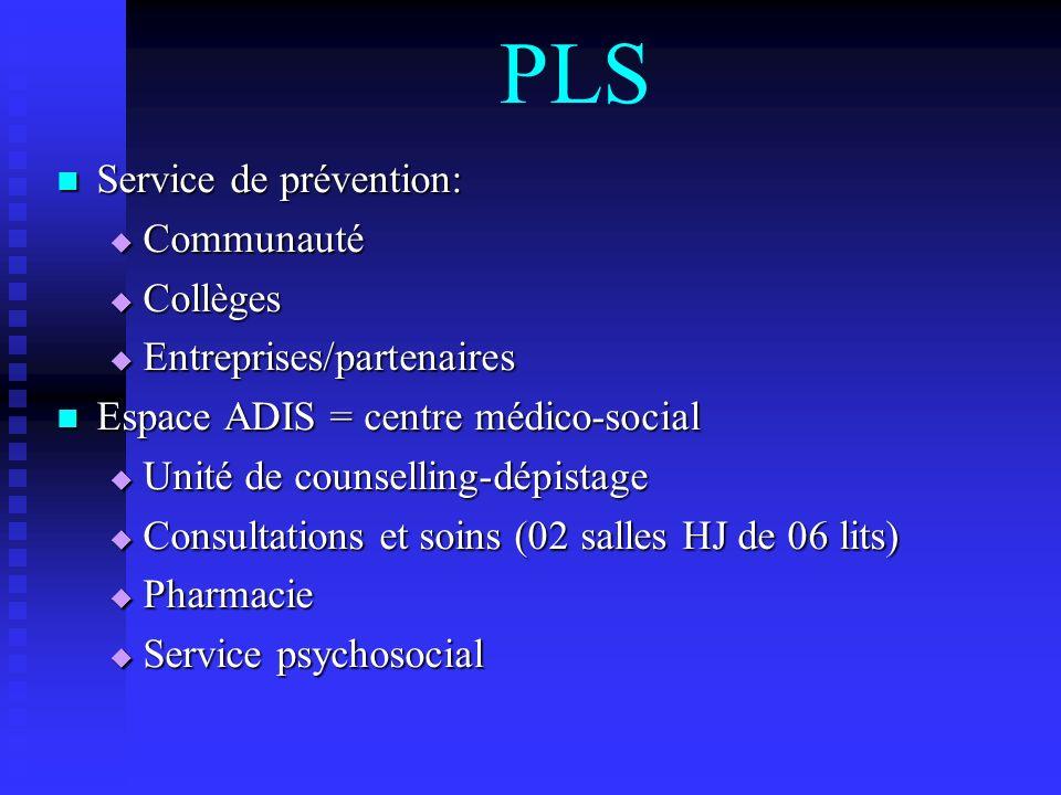 PLS Service de prévention: Communauté Collèges Entreprises/partenaires