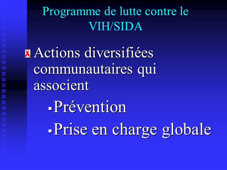 Programme de lutte contre le VIH/SIDA