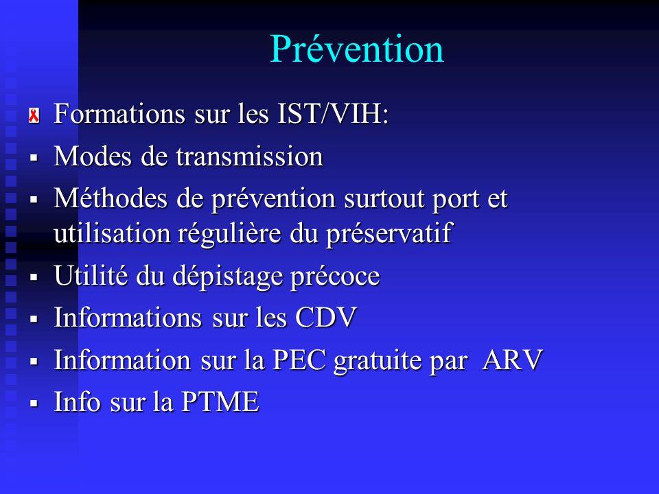 Prévention Formations sur les IST/VIH: Modes de transmission
