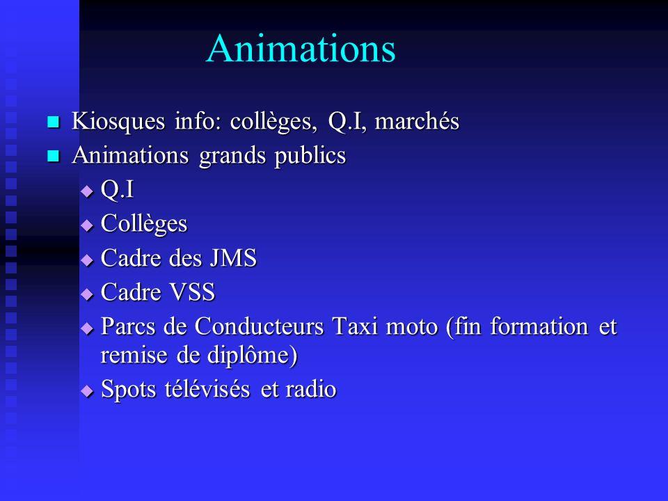 Animations Kiosques info: collèges, Q.I, marchés