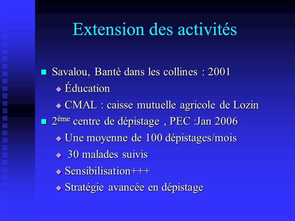 Extension des activités