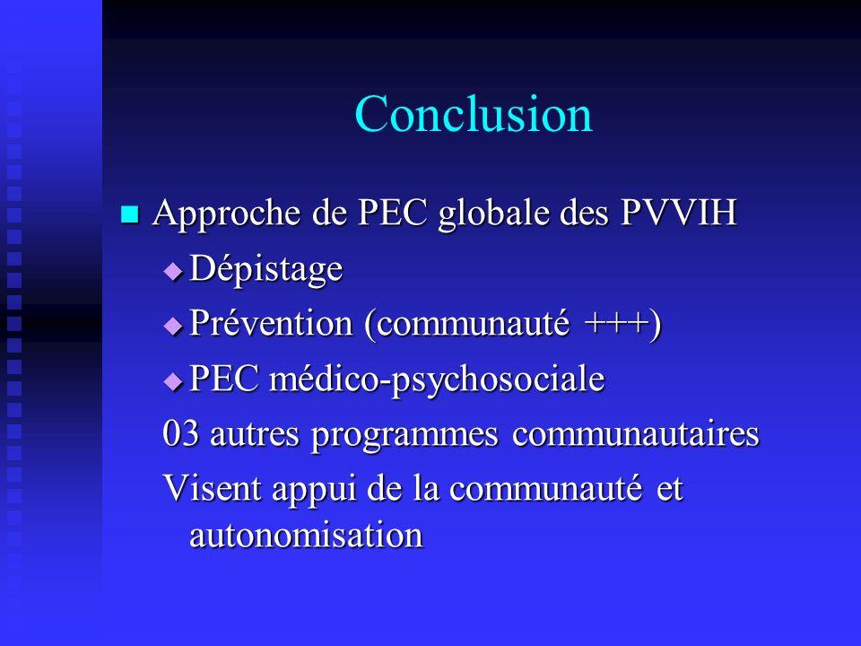 Conclusion Approche de PEC globale des PVVIH Dépistage