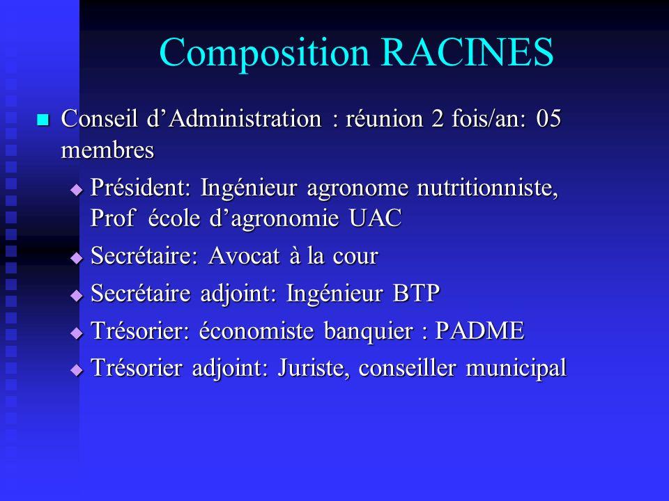 Composition RACINES Conseil d'Administration : réunion 2 fois/an: 05 membres.