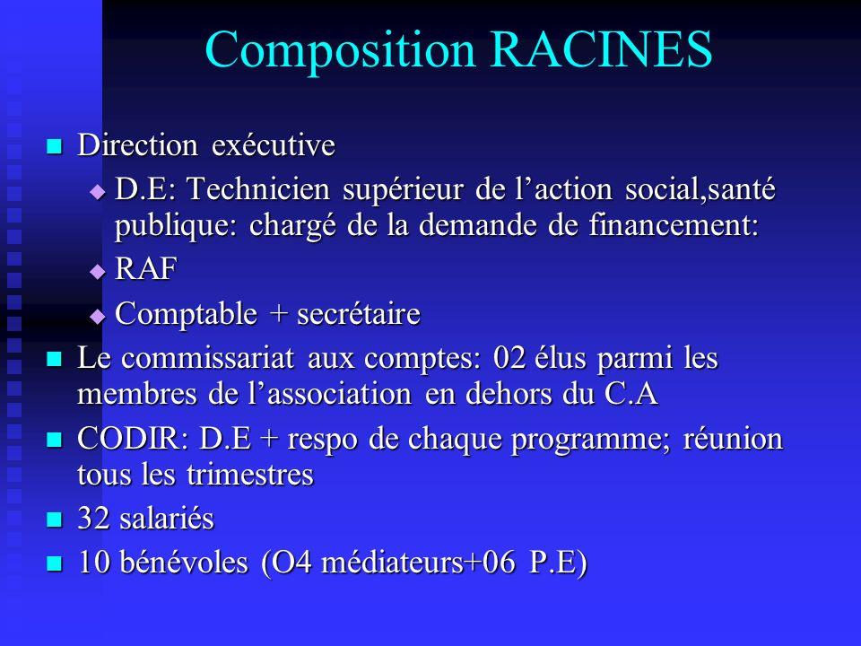 Composition RACINES Direction exécutive
