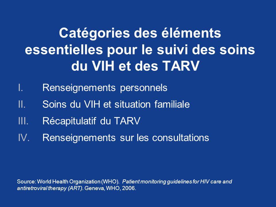 Catégories des éléments essentielles pour le suivi des soins du VIH et des TARV