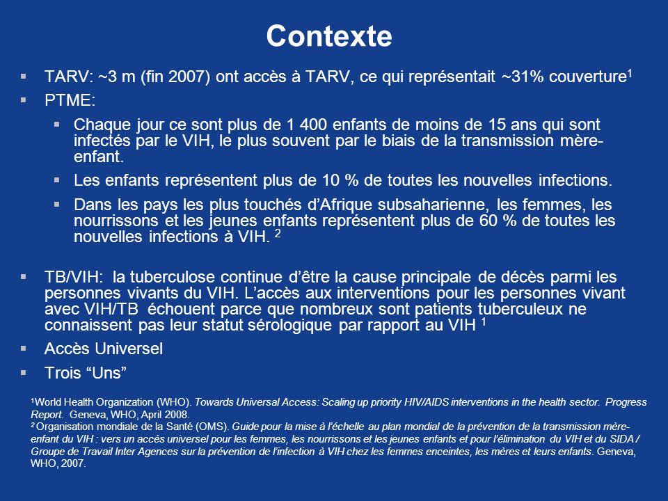 Contexte TARV: ~3 m (fin 2007) ont accès à TARV, ce qui représentait ~31% couverture1. PTME:
