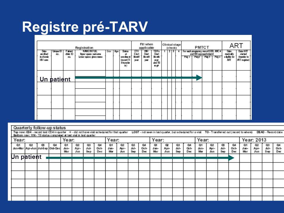 Registre pré-TARV Un patient Un patient