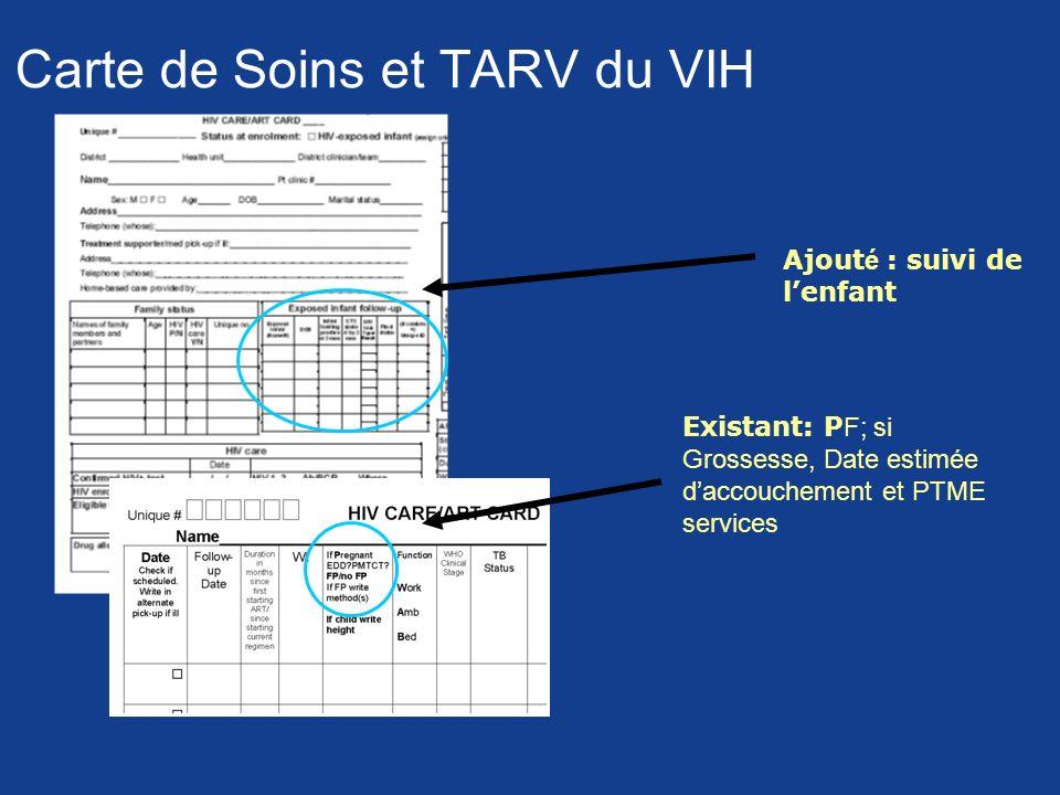 Carte de Soins et TARV du VIH