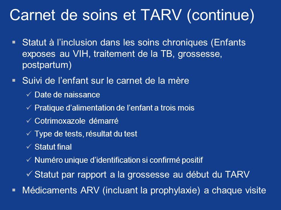 Carnet de soins et TARV (continue)