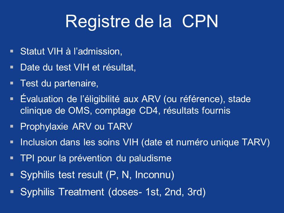 Registre de la CPN Syphilis test result (P, N, Inconnu)