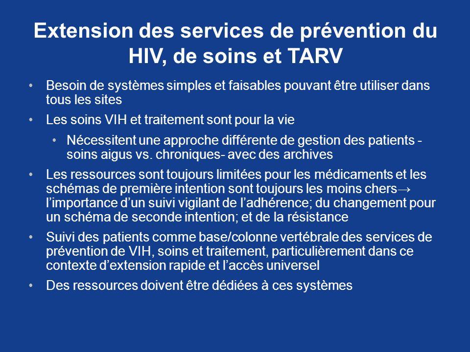 Extension des services de prévention du HIV, de soins et TARV