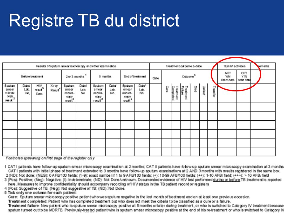 Registre TB du district