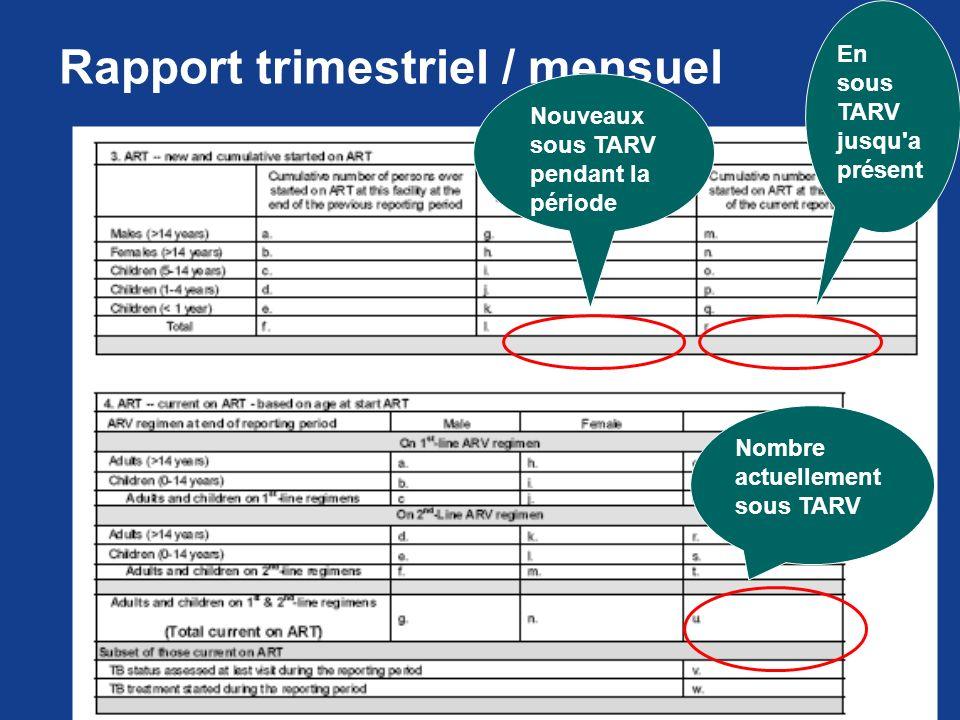 Rapport trimestriel / mensuel