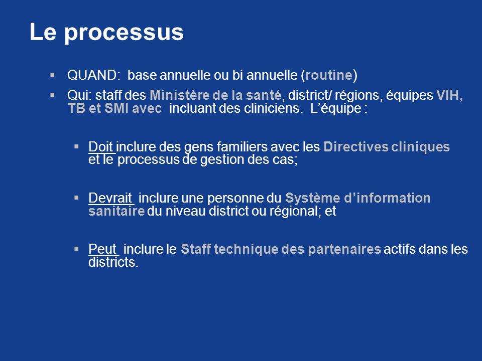 Le processus QUAND: base annuelle ou bi annuelle (routine)
