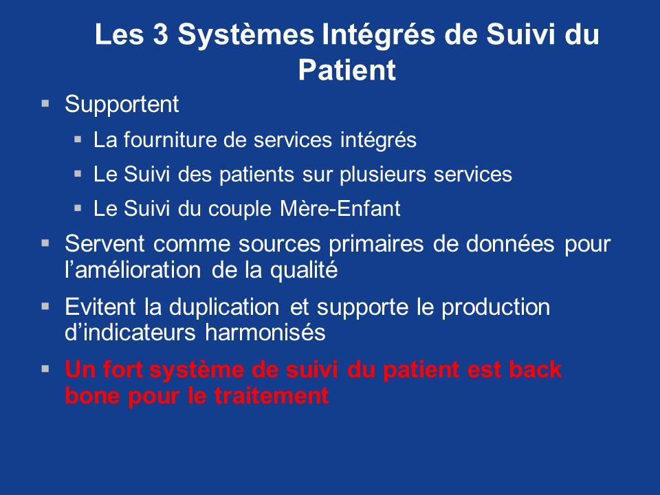 Les 3 Systèmes Intégrés de Suivi du Patient