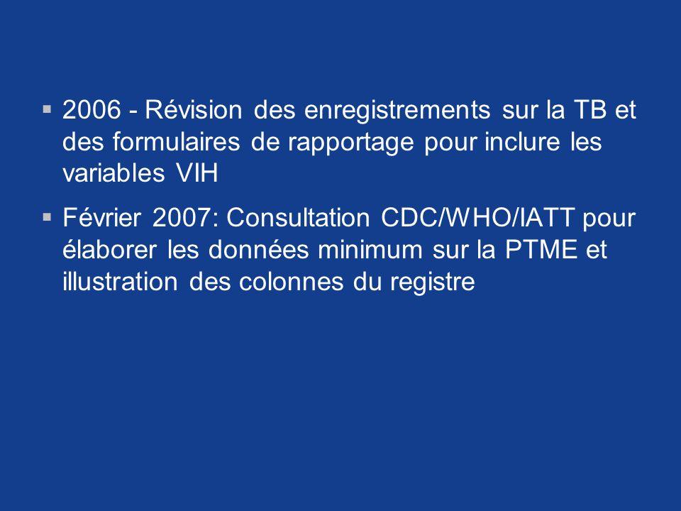 2006 - Révision des enregistrements sur la TB et des formulaires de rapportage pour inclure les variables VIH