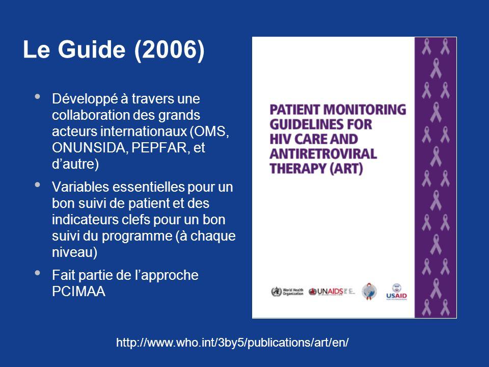 Le Guide (2006) Développé à travers une collaboration des grands acteurs internationaux (OMS, ONUNSIDA, PEPFAR, et d'autre)
