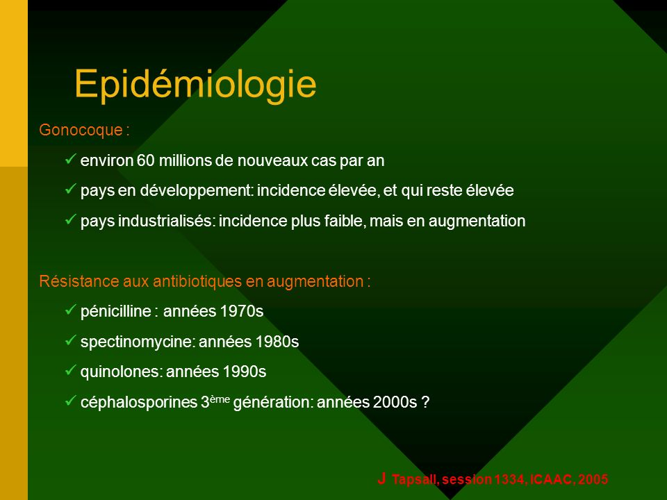 Epidémiologie J Tapsall, session 1334, ICAAC, 2005 Gonocoque :