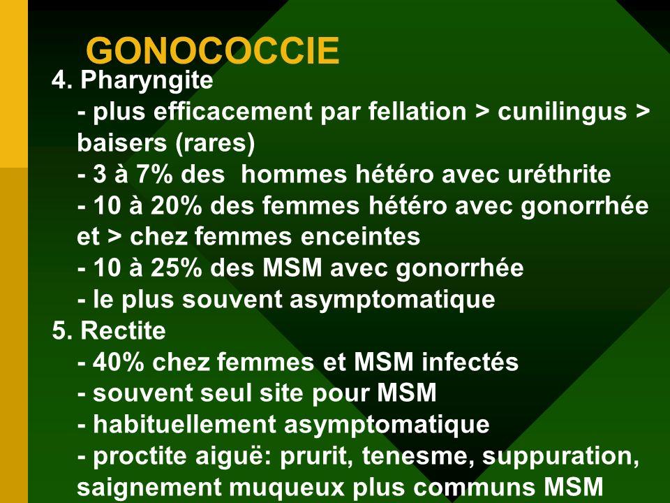 GONOCOCCIE 4. Pharyngite