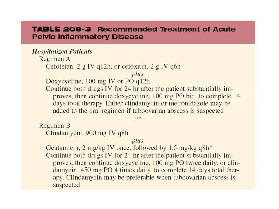 TABLE 209-3 Recommended Treatment of Acute Pelvic Inflammatory Disease