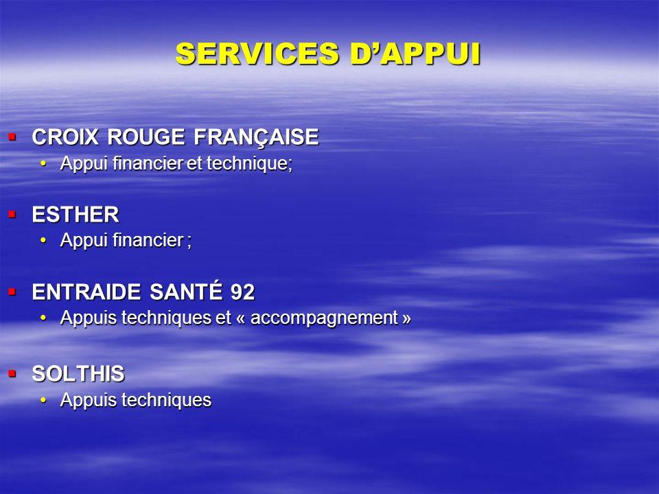 SERVICES D'APPUI CROIX ROUGE FRANÇAISE ESTHER ENTRAIDE SANTÉ 92
