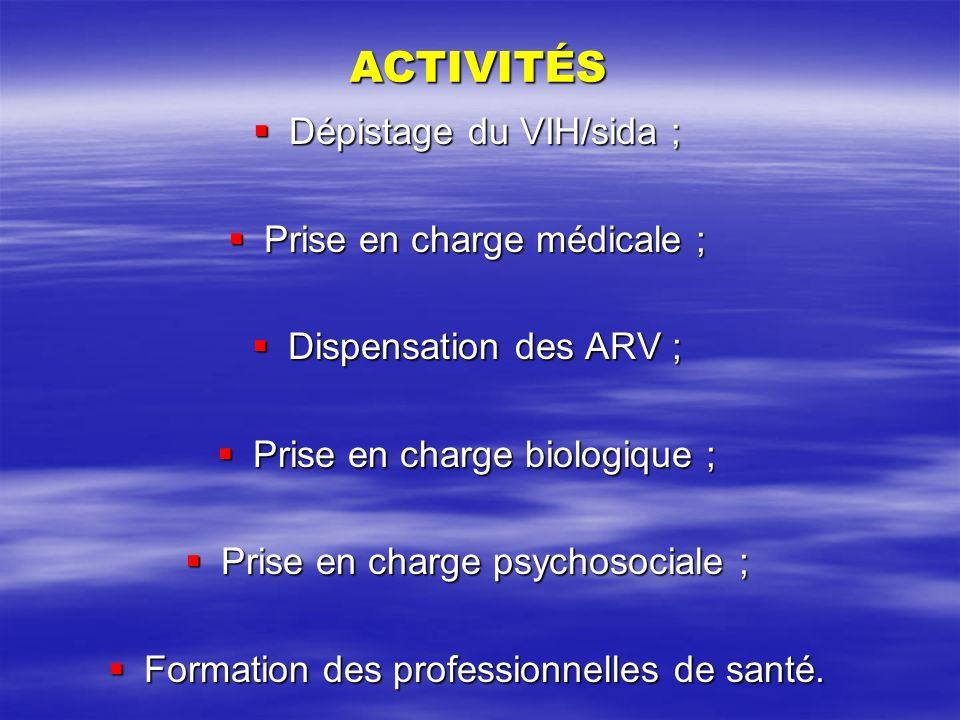 ACTIVITÉS Dépistage du VIH/sida ; Prise en charge médicale ;