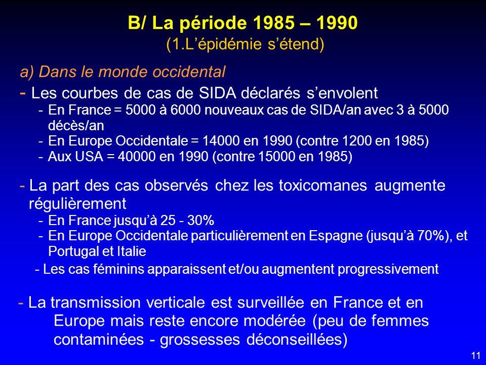 B/ La période 1985 – 1990 (1.L'épidémie s'étend)