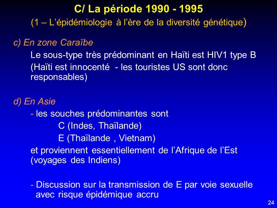 C/ La période 1990 - 1995 (1 – L'épidémiologie à l'ère de la diversité génétique)