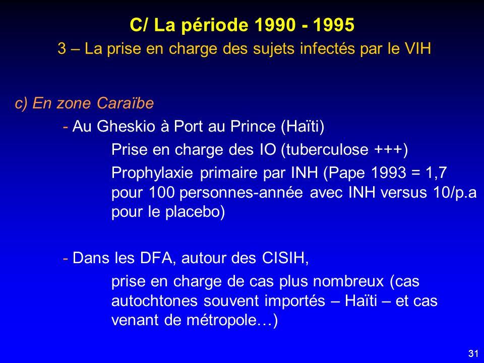 C/ La période 1990 - 1995 3 – La prise en charge des sujets infectés par le VIH