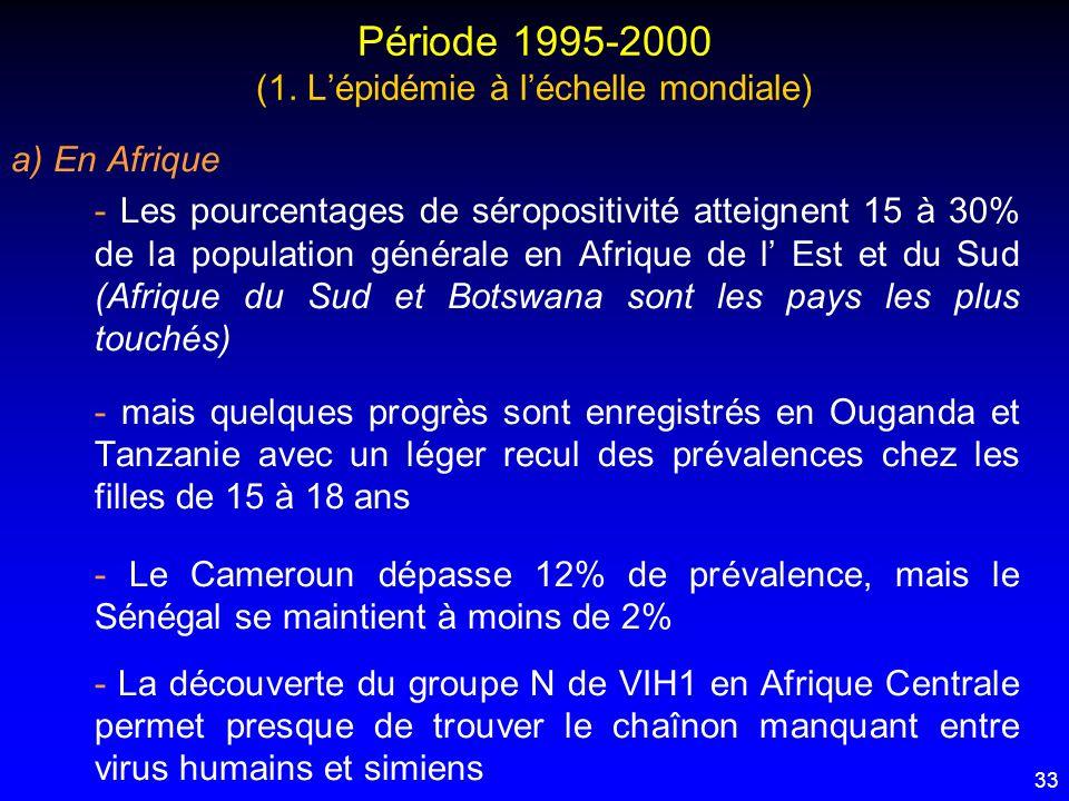 Période 1995-2000 (1. L'épidémie à l'échelle mondiale)