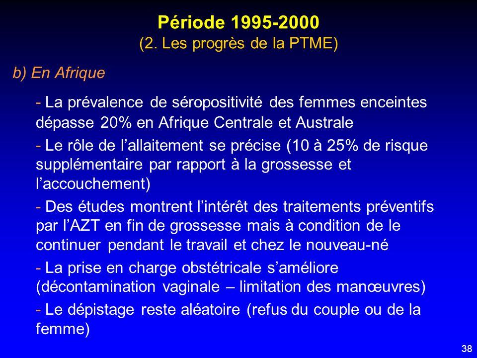 Période 1995-2000 (2. Les progrès de la PTME)