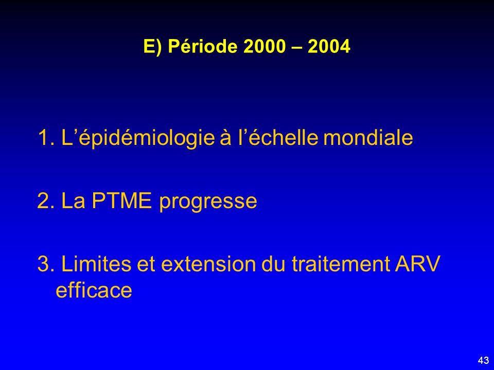 1. L'épidémiologie à l'échelle mondiale 2. La PTME progresse