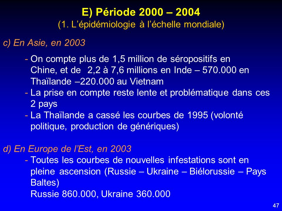 E) Période 2000 – 2004 (1. L'épidémiologie à l'échelle mondiale)