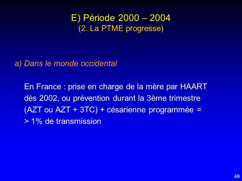 E) Période 2000 – 2004 (2. La PTME progresse)