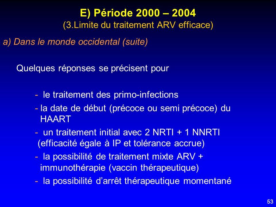 E) Période 2000 – 2004 (3.Limite du traitement ARV efficace)