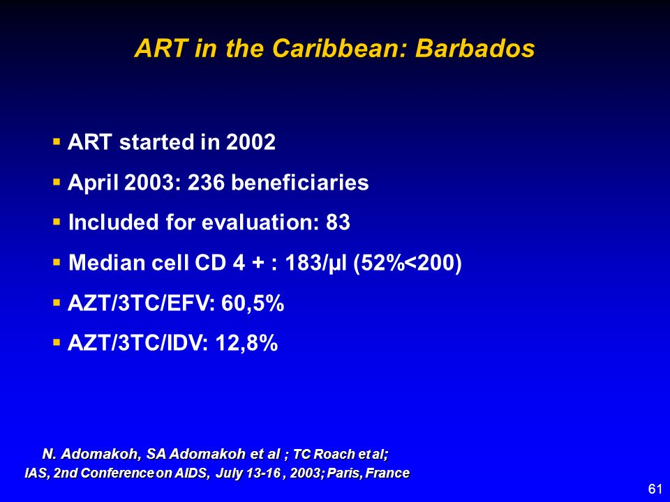 ART in the Caribbean: Barbados